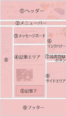 フルプラン【小さなサロンのアメブロカスタマイズ】